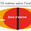 DTB - Zone détection